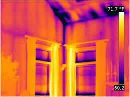 Thermal Modelling